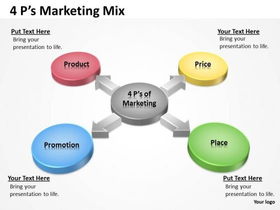Mba Models And Frameworks 4 Ps Marketing Mix Arrow Diagram Strategy Diagram