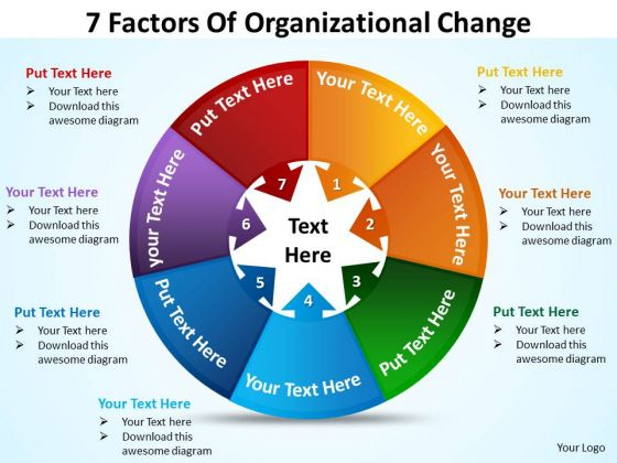 Mba Models And Frameworks 7 Factors Of Organizational Diagram Change Sales Diagram
