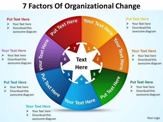 mba_models_and_frameworks_7_factors_of_organizational_diagram_change_sales_diagram_1