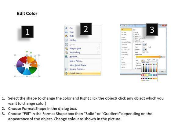 mba_models_and_frameworks_7_factors_of_organizational_diagram_change_sales_diagram_3