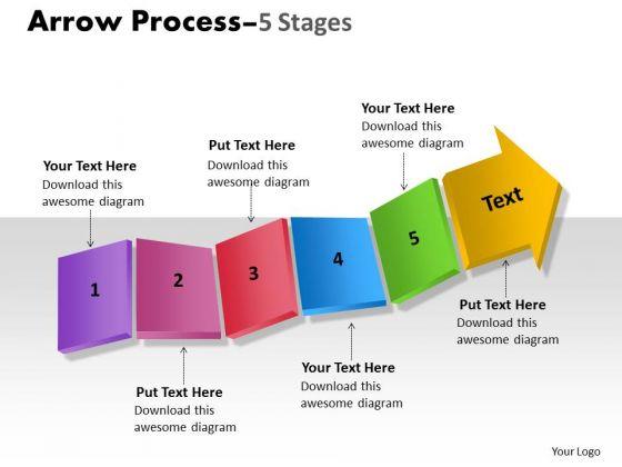Mba Models And Frameworks Arrow Process 5 Stages Business Framework Model