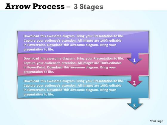 Mba Models And Frameworks Business Arrow Process 3 Stages Strategy Diagram