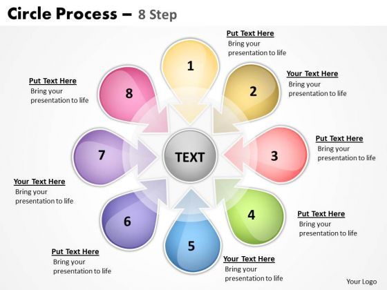Mba Models And Frameworks Circle Process 8 Step Strategy Diagram