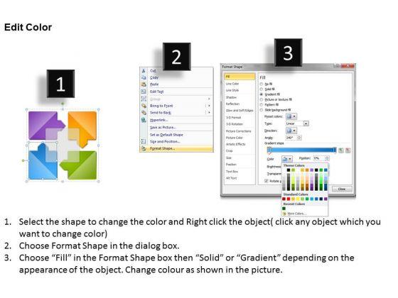 mba_models_and_frameworks_circular_pest_analysis_marketing_diagram_3