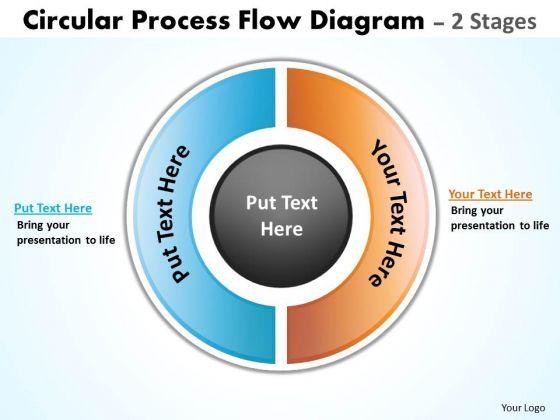 Mba Models And Frameworks Circular Process Flow Diagram 2 Stages Sales Diagram