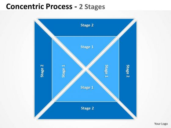Mba Models And Frameworks Concentric Process 2 Stages Business Diagram