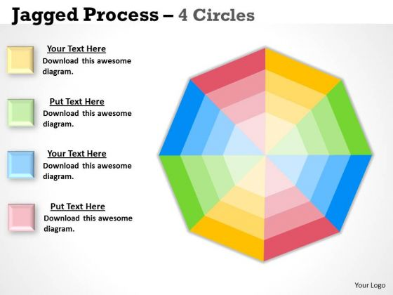 Mba Models And Frameworks Concentric Process 4 Diagram Stages Strategy Diagram