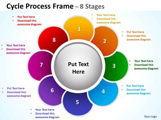 Mba Models And Frameworks Cycle Process Flow Frame 8 Stages Strategy Diagram