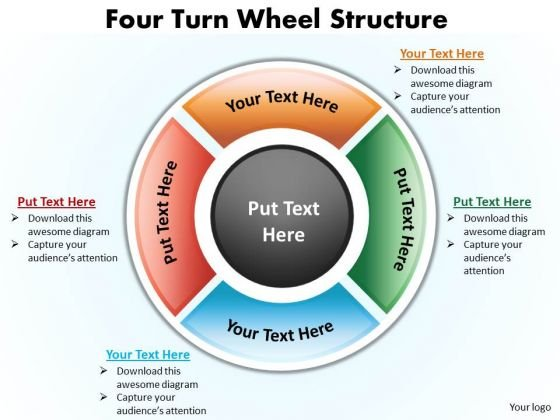 Mba Models And Frameworks Four Turn Wheel Flow Structure Marketing Diagram