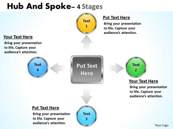 Mba Models And Frameworks Hub And Spoke 4 Stages Sales Diagram