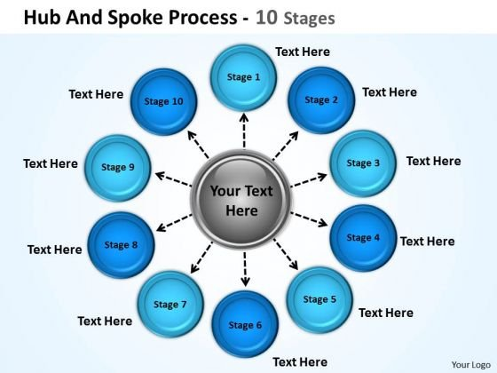 Mba Models And Frameworks Hub And Spoke Process 10 Stages Strategy Diagram