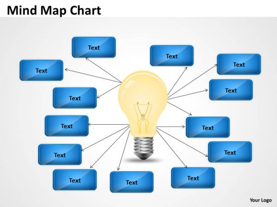Mba Models And Frameworks Idea Mind Map Chart Sales Diagram