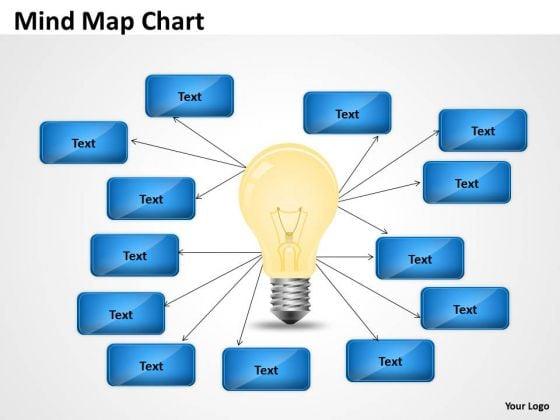 mba_models_and_frameworks_idea_mind_map_chart_sales_diagram_1