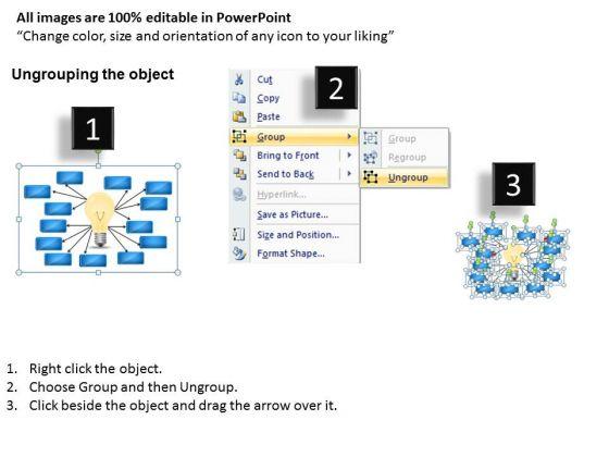 mba_models_and_frameworks_idea_mind_map_chart_sales_diagram_2