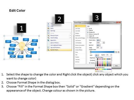 mba_models_and_frameworks_idea_mind_map_chart_sales_diagram_3