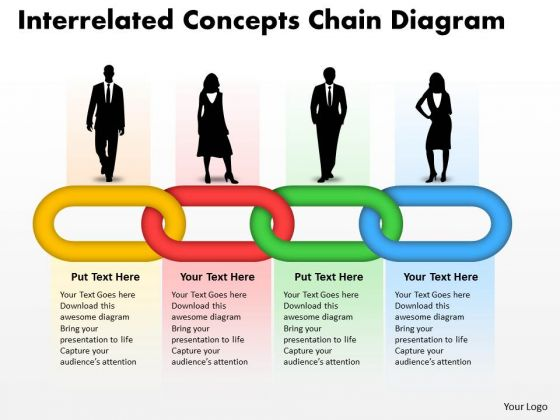 Mba Models And Frameworks Interrelated Concepts Chain Diagram Strategic Management