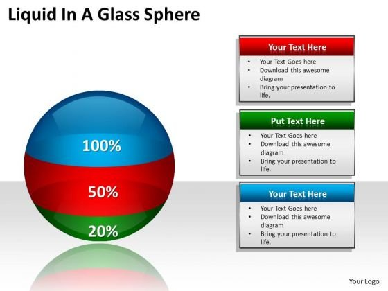 Mba Models And Frameworks Liquid In A Glass Sphere Ppt Consulting Diagram