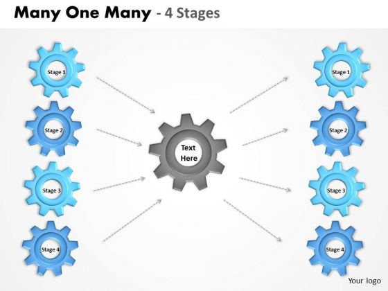 Mba Models And Frameworks Many One Many 4 Stages Business Cycle Diagram