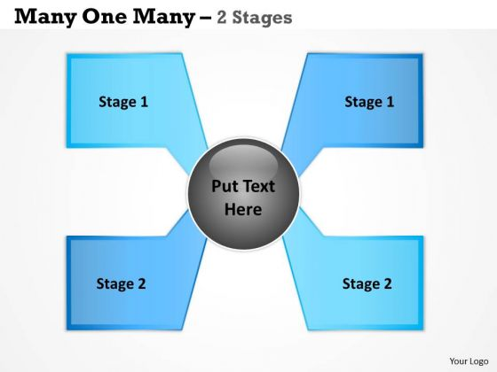 Mba Models And Frameworks Many One Many Process 2 Stages Strategic Management