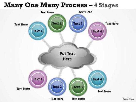 Mba Models And Frameworks Many One Many Process 4 Stages Consulting Diagram