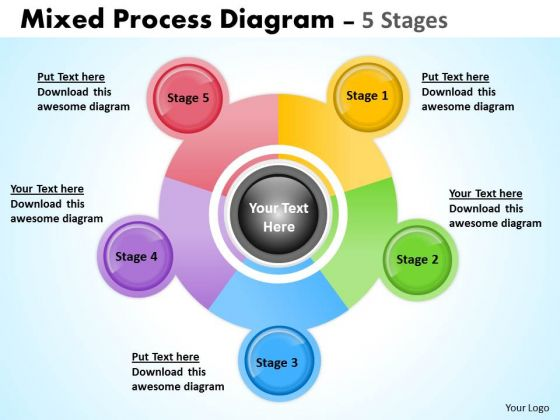 Mba Models And Frameworks Mixed Process Business Diagram 5 Stages Strategy Diagram