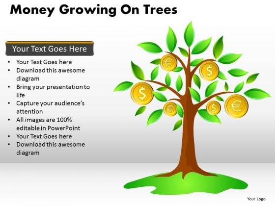 Mba Models And Frameworks Money Growing On Trees Marketing Diagram