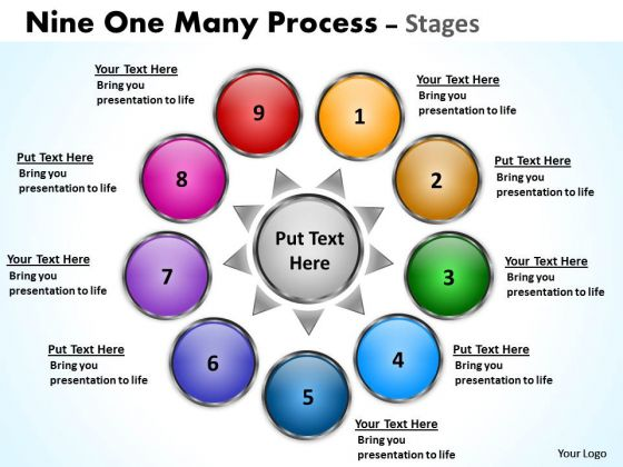 Mba Models And Frameworks Nine One Many Process Stages Consulting Diagram
