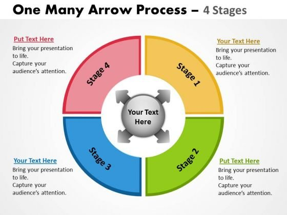 Mba Models And Frameworks One Many Arrow Process 4 Stages Business Cycle Diagram