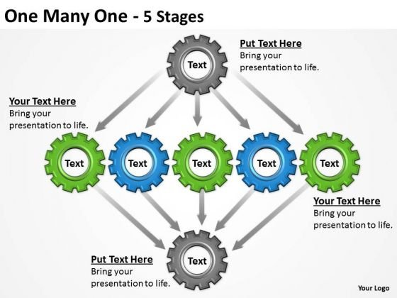Mba Models And Frameworks One Many One 5 Stages Strategic Management