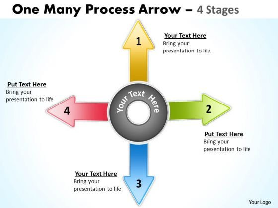 Mba Models And Frameworks One Many Process Arrow 4 Stages Consulting Diagram