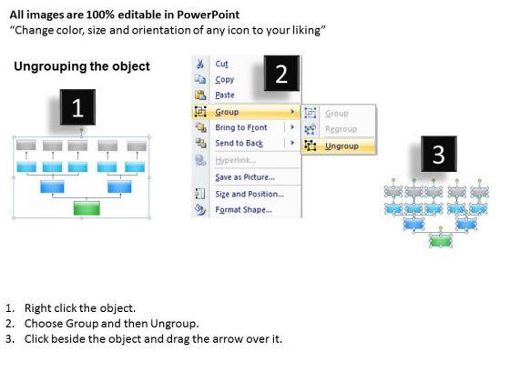 mba_models_and_frameworks_organization_chart_sales_diagram_2
