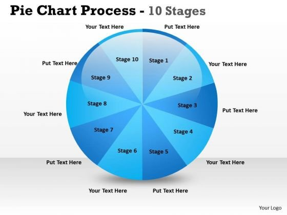 Mba Models And Frameworks Pie Chart Process 10 Stages Consulting Diagram