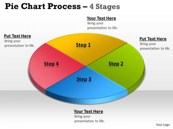 Mba Models And Frameworks Pie Chart Process 4 Stages Sales Diagram