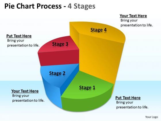 Mba Models And Frameworks Pie Chart Process 4 Stages Strategy Diagram