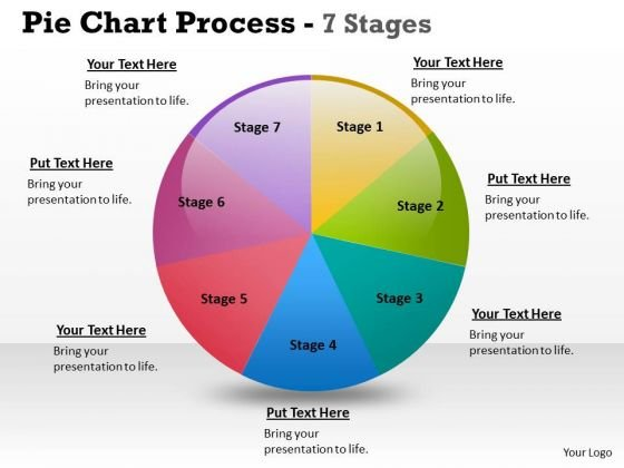 Mba Models And Frameworks Pie Chart Process 7 Stages Business Cycle Diagram