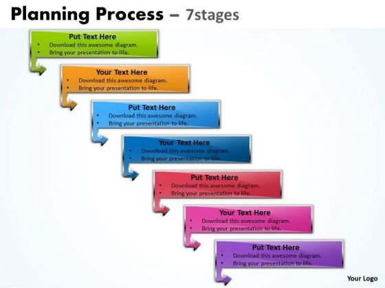 Mba Models And Frameworks Planning Process With 7 Stages Business Diagram