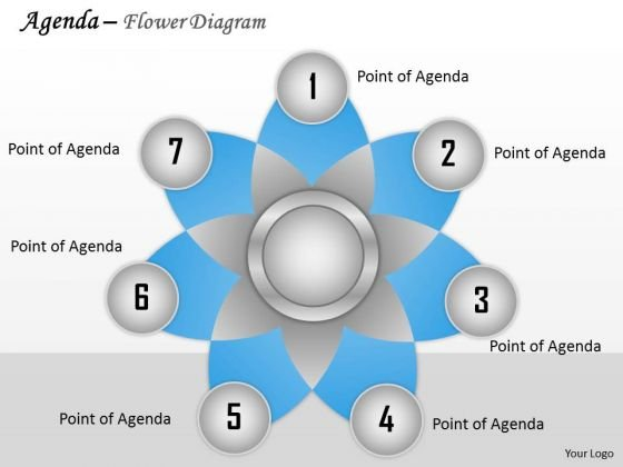 Mba Models And Frameworks Seven Staged Flower Diagram Sales Diagram