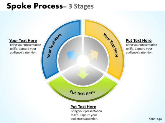 Mba Models And Frameworks Spoke Process 3 Stages Sales Diagram