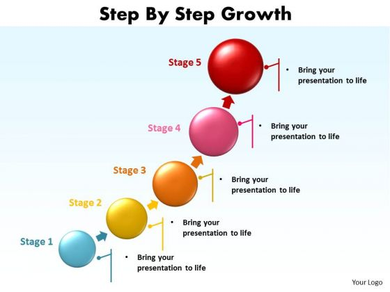 Mba Models And Frameworks Step By Step Growth Consulting Diagram