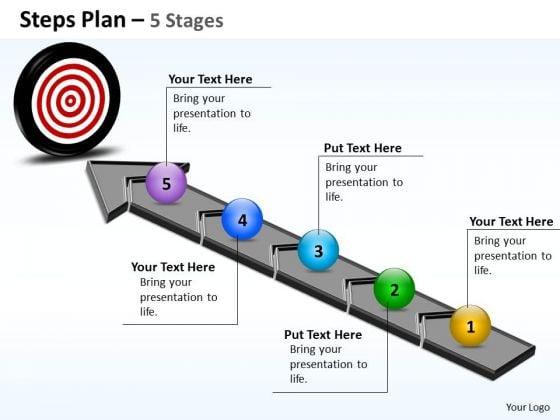 Mba Models And Frameworks Steps Plan 5 Stages 95 Strategic Management