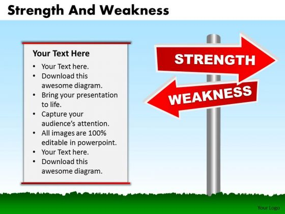 Mba Models And Frameworks Strength And Weaknesses Marketing Diagram