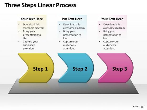 mba models and frameworks three steps linear process sales