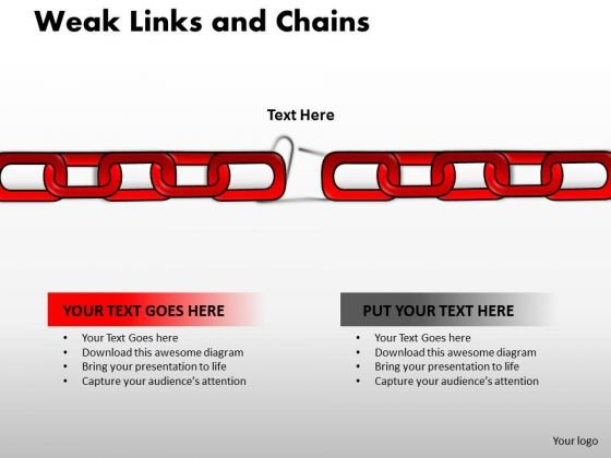 Mba Models And Frameworks Weak Links And Chains Strategy Diagram