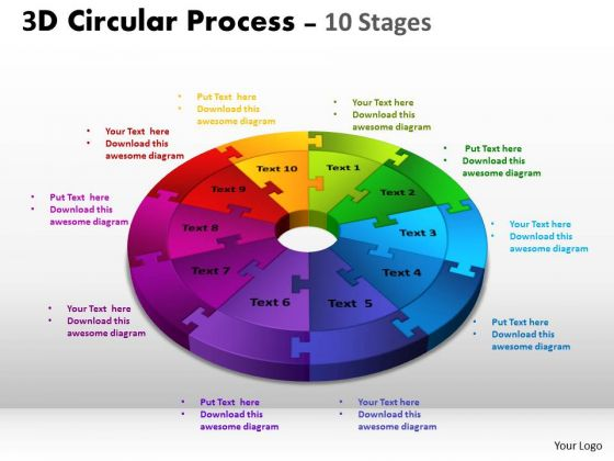 Sales Diagram 3d Circular Process Cycle Diagram Chart 10 Stages Design 3 Business Diagram