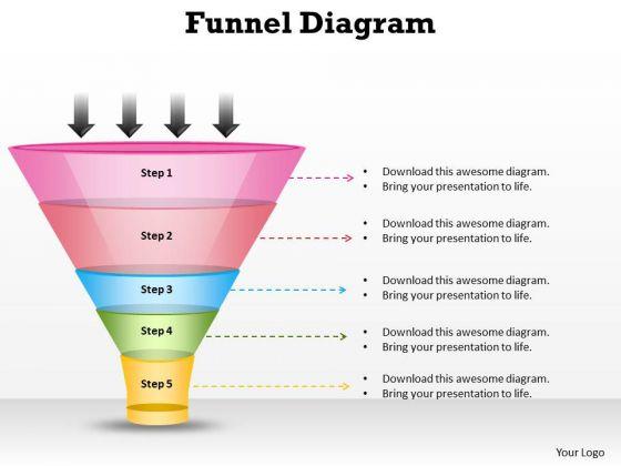 Sales Diagram 5 Way Of Process Filteration Funnel Diagram Consulting Diagram