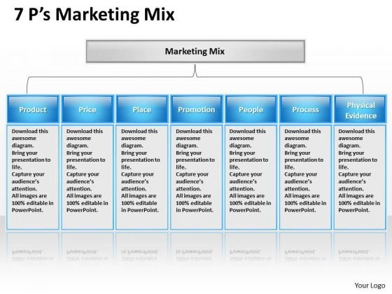 Sales Diagram 7p Marketing Mix Ppt Design Marketing Diagram