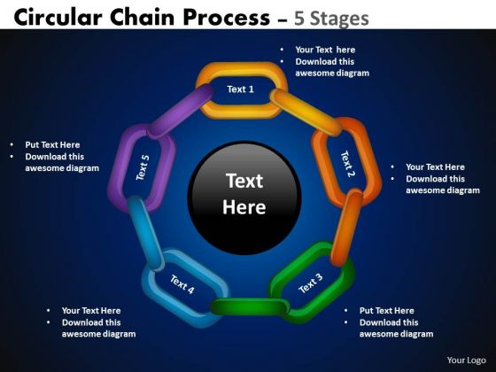 Sales Diagram Circular Chain Flowchart Process Diagram 5 Stages Business Framework Model
