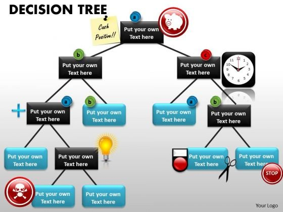 Sales Diagram Decision Tree Diagram Business Cycle Diagram