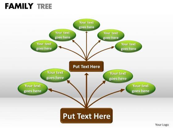 Sales Diagram Family Tree Consulting Diagram