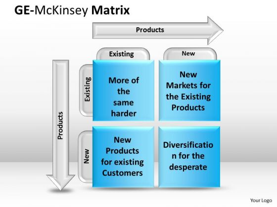 Sales Diagram Ge Mckinsey Ornament Business Finance Strategy Development